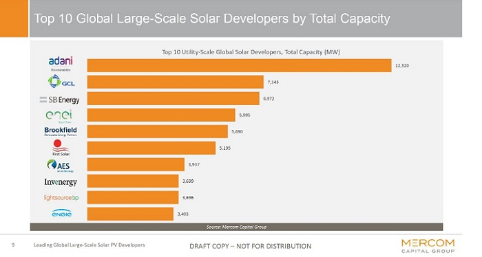 solar developers